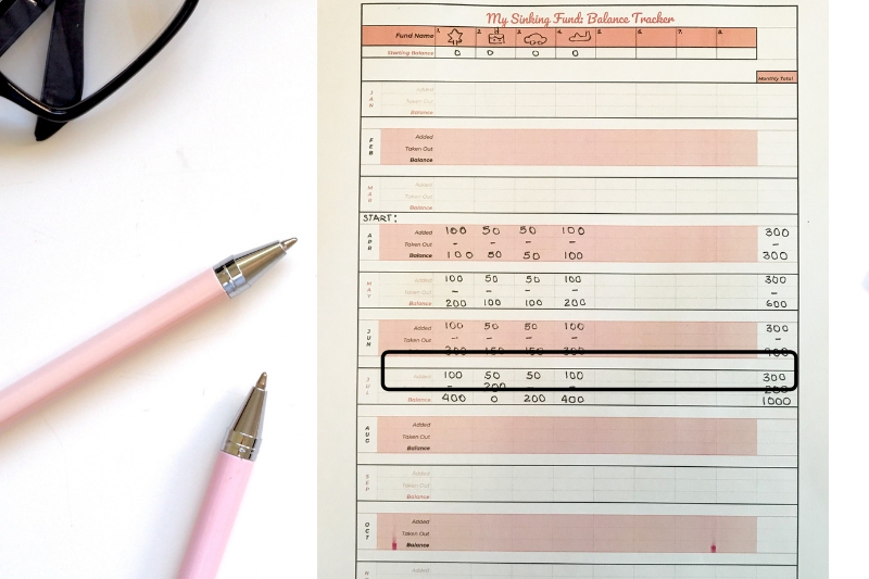 Sinking Funds Monthly Tracker - Save Money